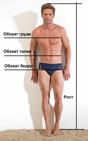 Определение мужского размера одежды