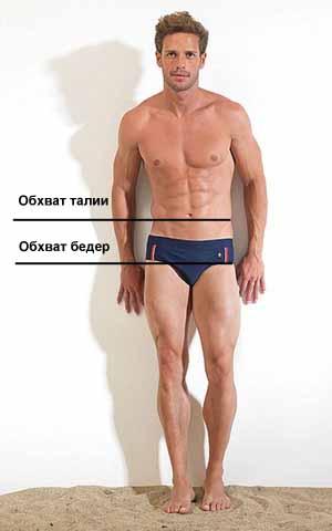 Определить размер мужских трусов