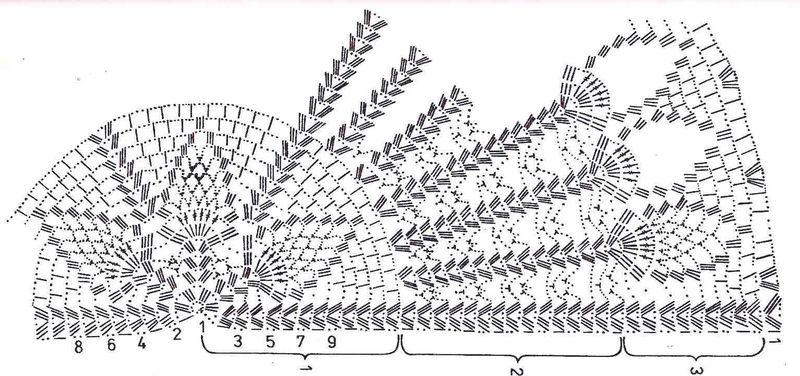 Шикарная шаль крючком - схема