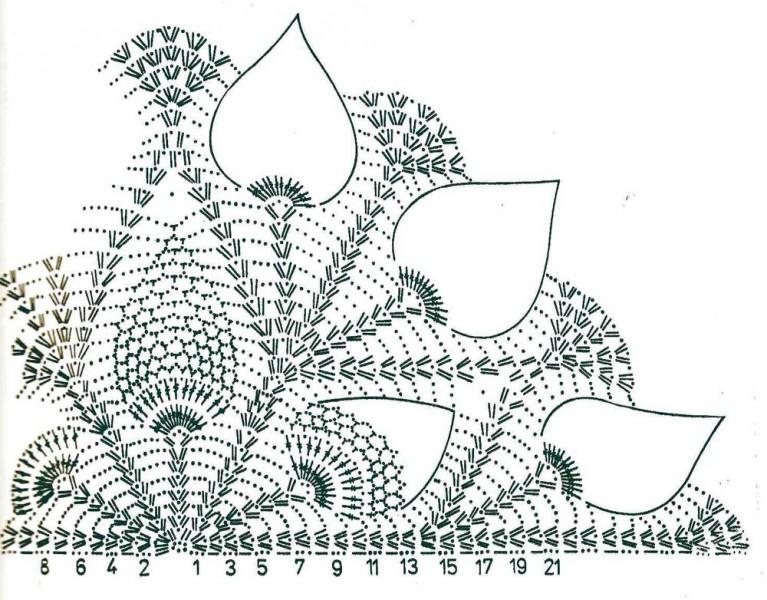 Полукруглая шаль крючком - схема вязания
