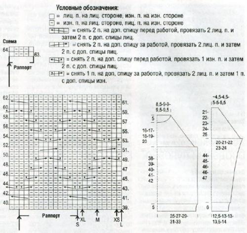 Выкройка пуловера, схемы и условные обозначения