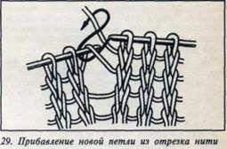 Вязание спицами для начинающих, основные приемы