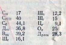 Халат полуприлегающей формы разм. 40, рост 152