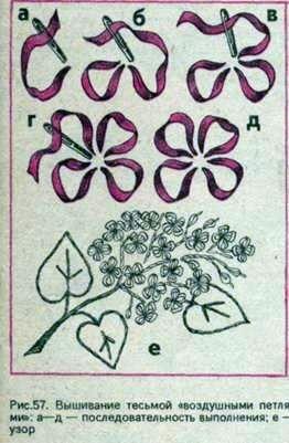 Накладное шитье