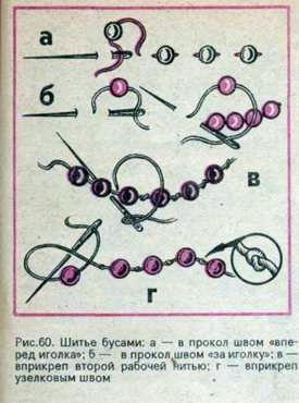 Техника вышивания бусами