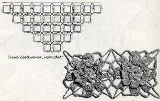 Голубая косынка, схема вязания крючком
