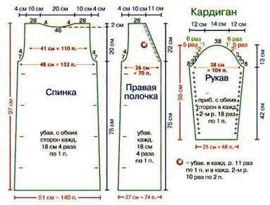 Кардиган и платье разм. 48/50