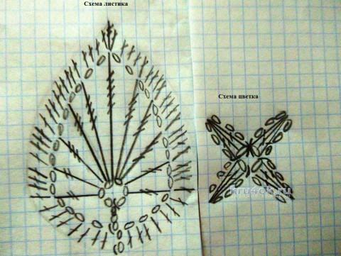 Нарядное платье Махровая сирень. Работа Ирины вязание и схемы вязания
