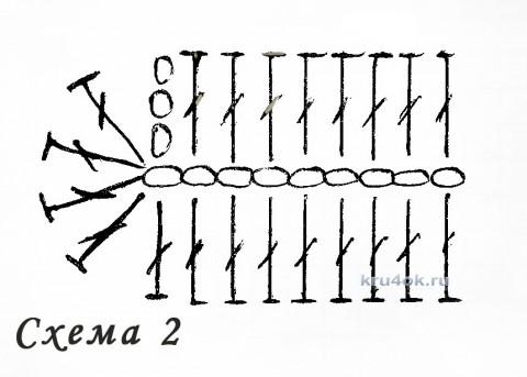 Шапочка для мальчика крючком. Работа Роксаны вязание и схемы вязания