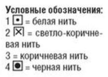 uslovnye-oboznacheniya