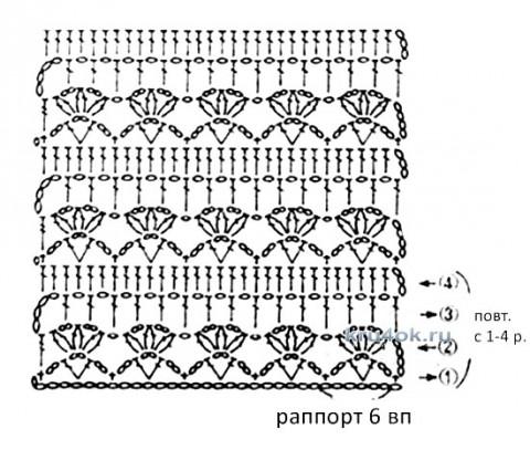схемы вязания платья для девочки
