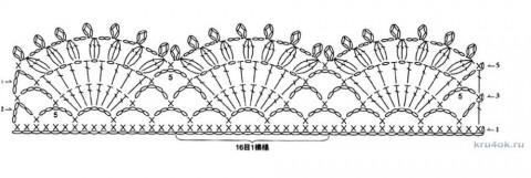 Нарядная кофточка крючком для девочки вязание и схемы вязания