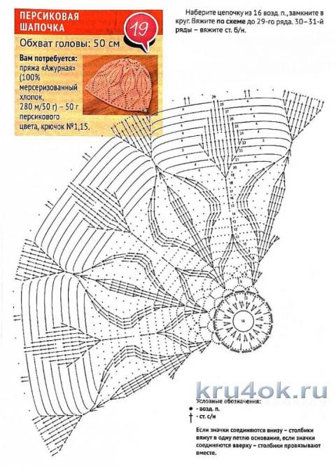 Платье для девочки Канареечка. Работа Валентины Литвиновой вязание и схемы вязания