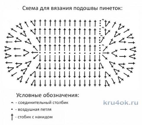 Схема вязания подошвы от пинеток крючком 690