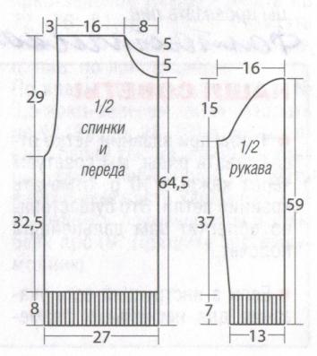 Выкройка мужского свитера