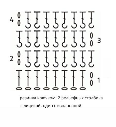 резинка крючком