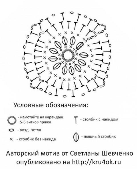 схема мотива для вязания пончо